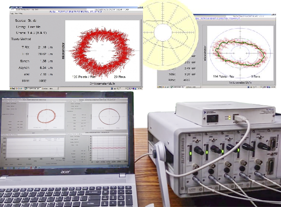 LION Spindle Error Analyzer