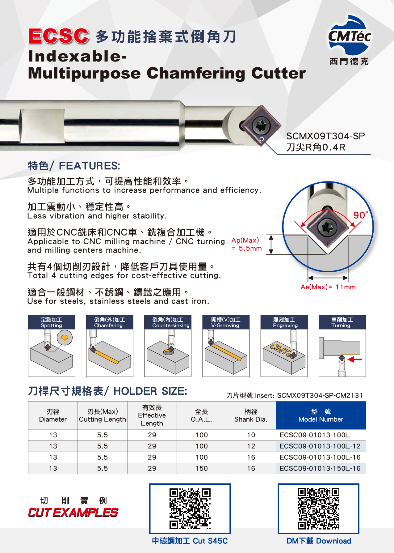 ECSC- Indexable- Multipurpose Chamfering Cutter