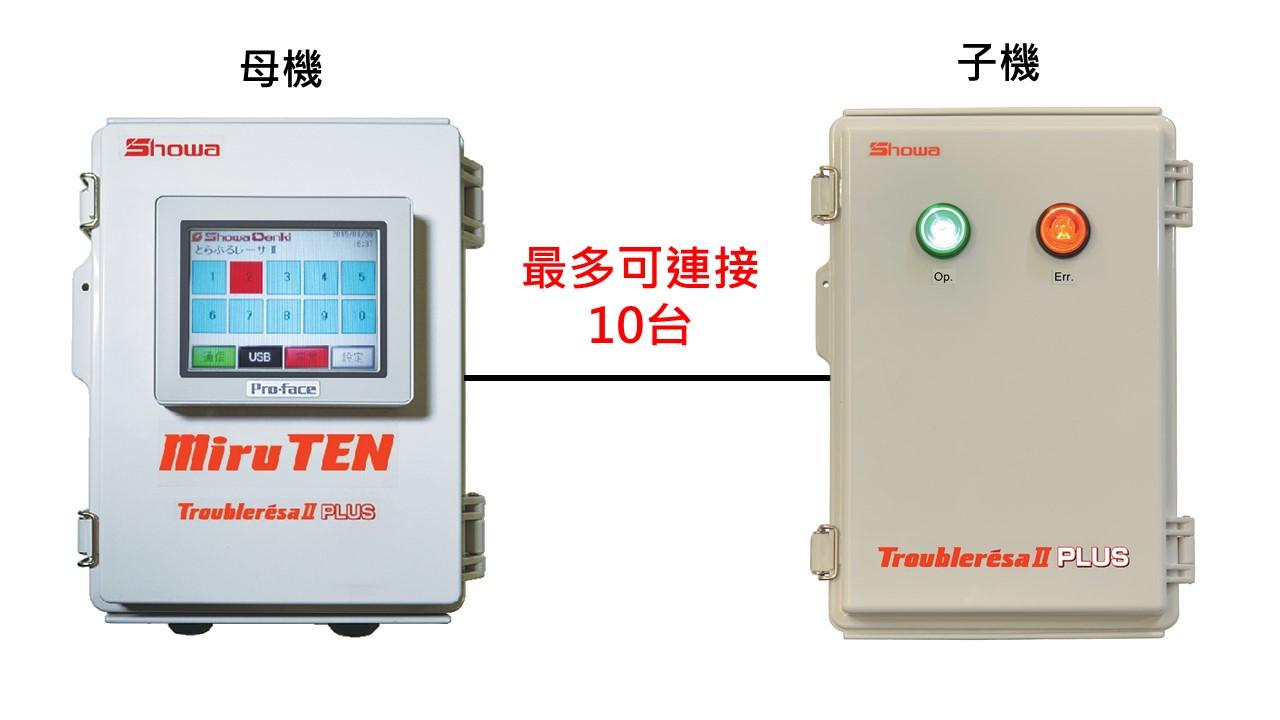 Troubleresa II plus (Malfunction Detector for Rotating Machinery)