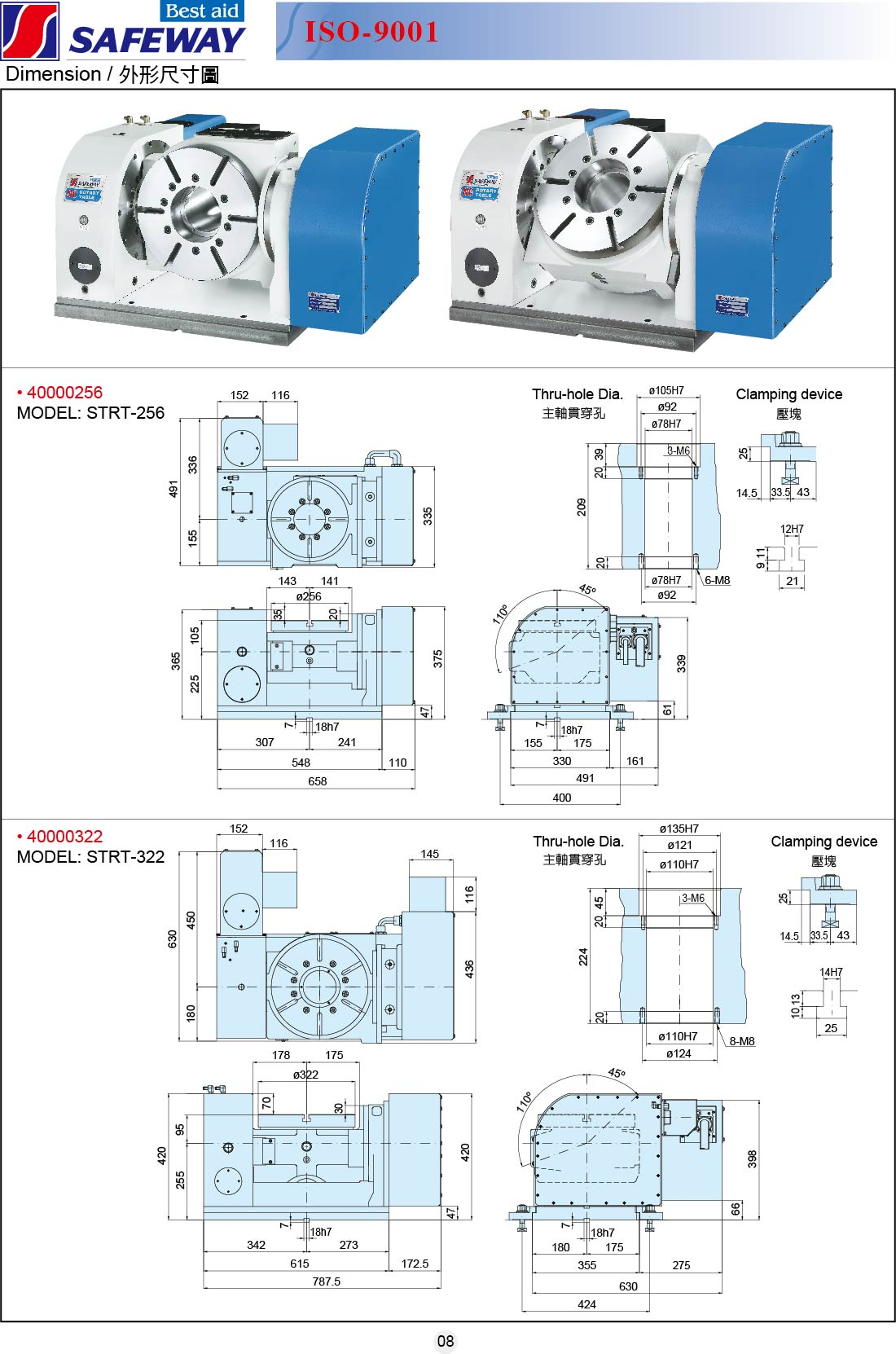 NC Tilting Rotary Table + FAS 5 Axis Machine Vise